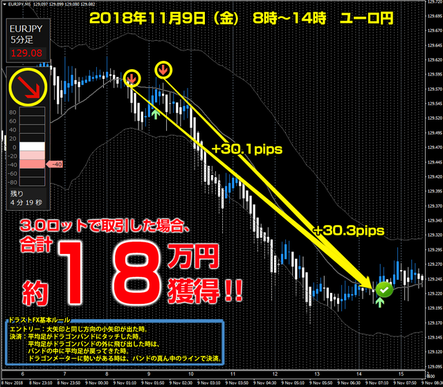 2018-11-12eurjpy.png
