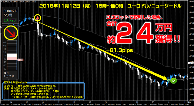 2018-11-13eurnzd.png