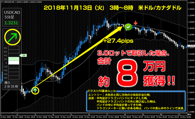 2018-11-14usdcad.png