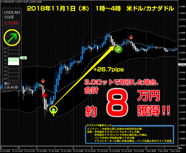 2018-11-1usdcad.png