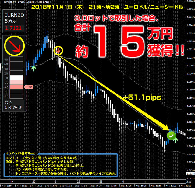 2018-11-2eurnzd.png