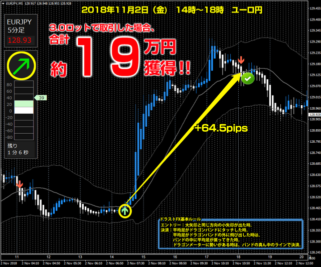 2018-11-5eurjpy.png
