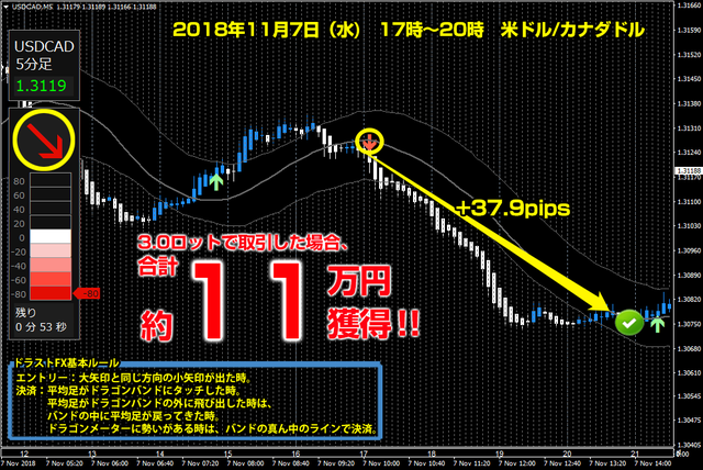 2018-11-8usdcad.png