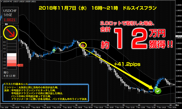 2018-11-8usdchf.png