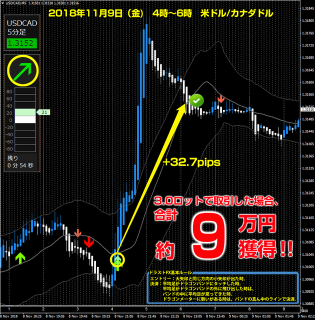 2018-11-9usdcad.png