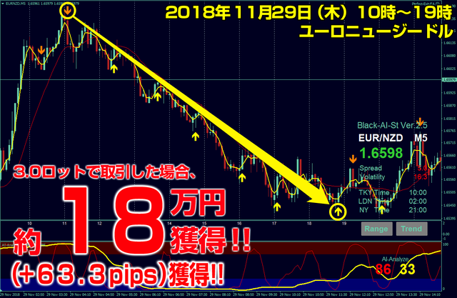 20181129eurnzd.png