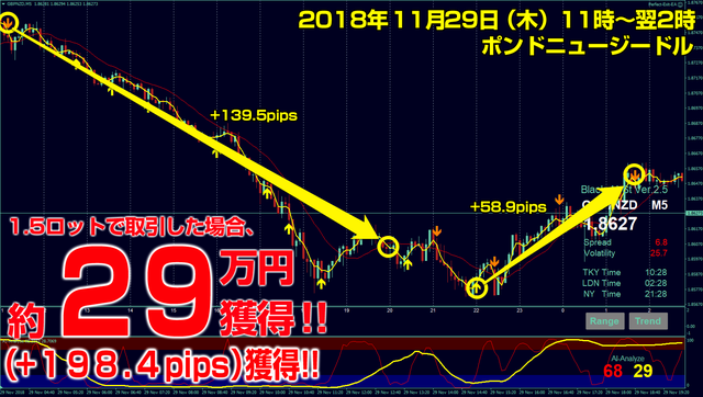 20181129gbpnzd.png