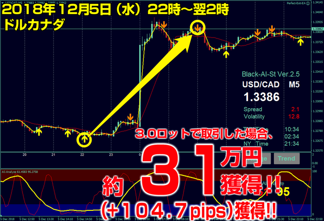 20181205usdcad555.png