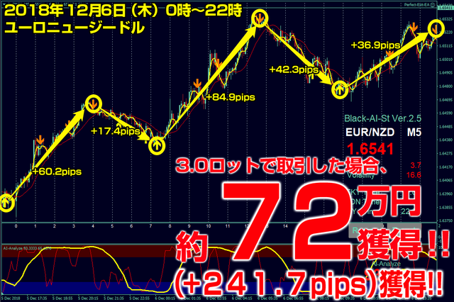 20181206eurnzd.png
